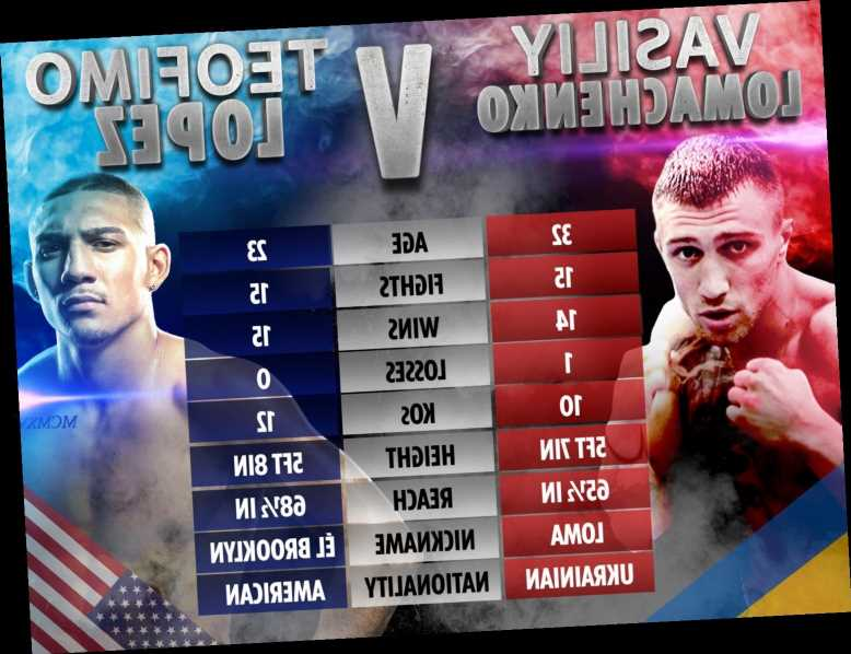 Vasiliy Lomachenko vs Teofimo Lopez is the unmissable boxing blockbuster British TV didn't want you to see – The Sun