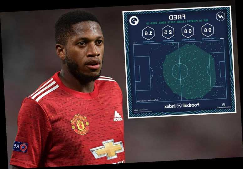 Man Utd ace Fred is surprise top Prem star for ball recoveries as Brazilian overcomes slow start at Old Trafford