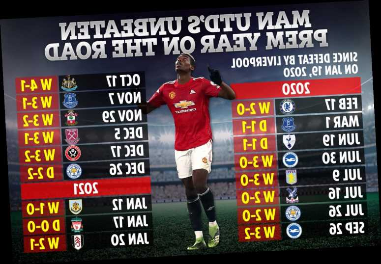 Man Utd have gone a full year unbeaten away from home in the Premier League as road run sparks title challenge
