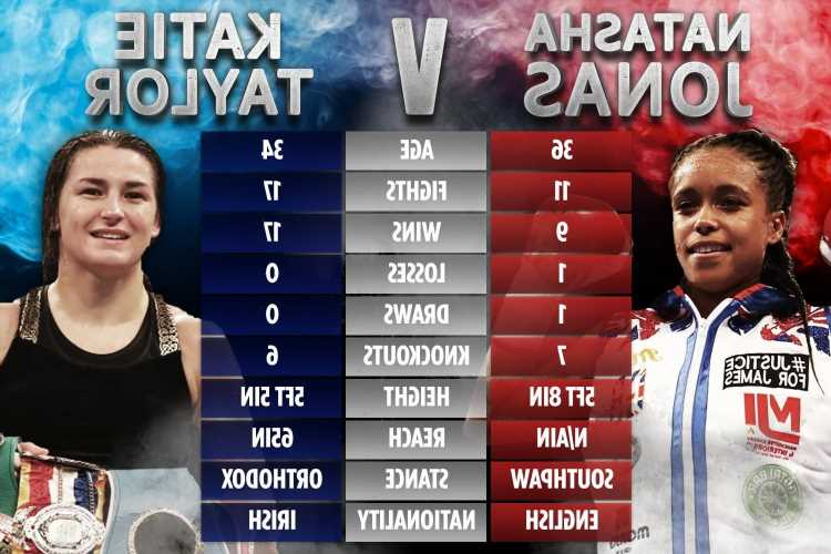 Katie Taylor vs Natasha Jonas tale of the tape: How fighters compare ahead 2012 Olympics rematch bout this weekend