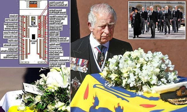 Pitch perfect pageantry was Prince Philip's last word