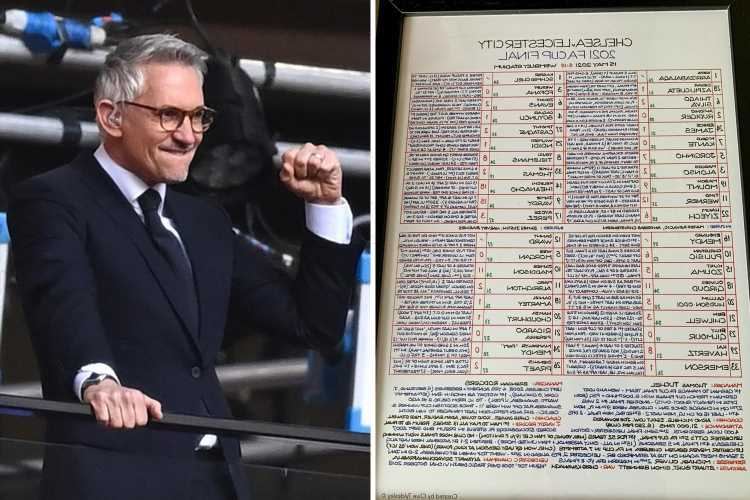 Classy Clive Tyldesley gives Gary Lineker framed matchday notes from Leicester's historic FA Cup win over Chelsea