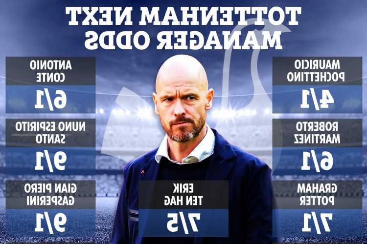 Tottenham next manager: Nuno Espirito Santo back in contention after colossal odds drop, Gasperini & Galtier in the mix