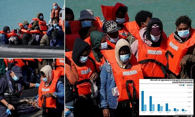 Nearly 6,000 migrants cross the Channel in first six months of 2021