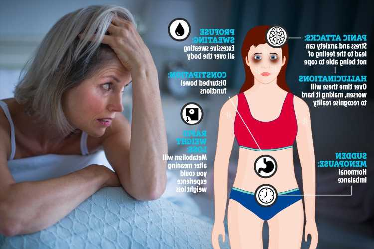 Shocking graphics reveal how lack of sleep damages your body within HOURS