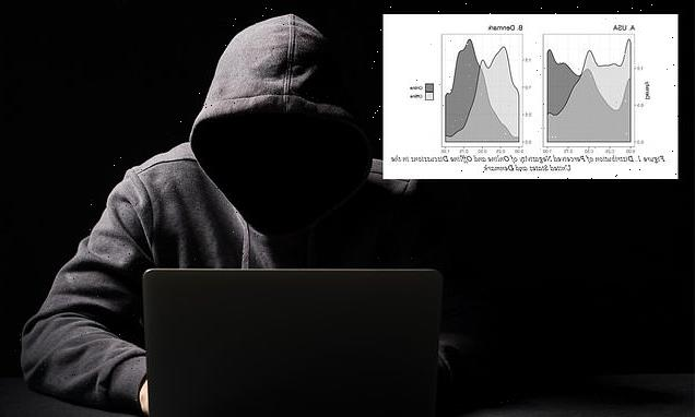 Internet trolls are just as mean in real life, claims new study