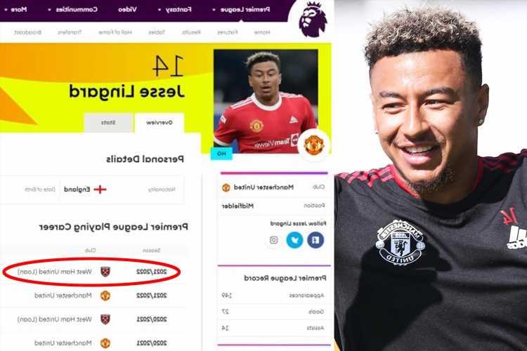 Man Utd star Jesse Lingard named as West Ham player on official Premier League website amid transfer links