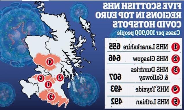 Nicola Sturgeon warned Scotland's economic optimism depends on freedom